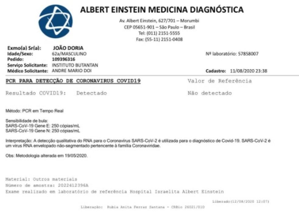 Diagnóstico do Albert Einstein