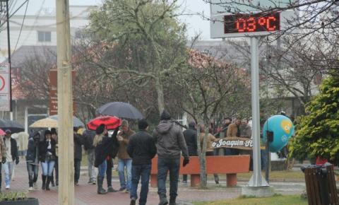 Frente fria derruba temperatura e SP deverá ter noite abaixo dos 10ºC