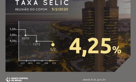 Copom reduz Selic para 2% ao ano